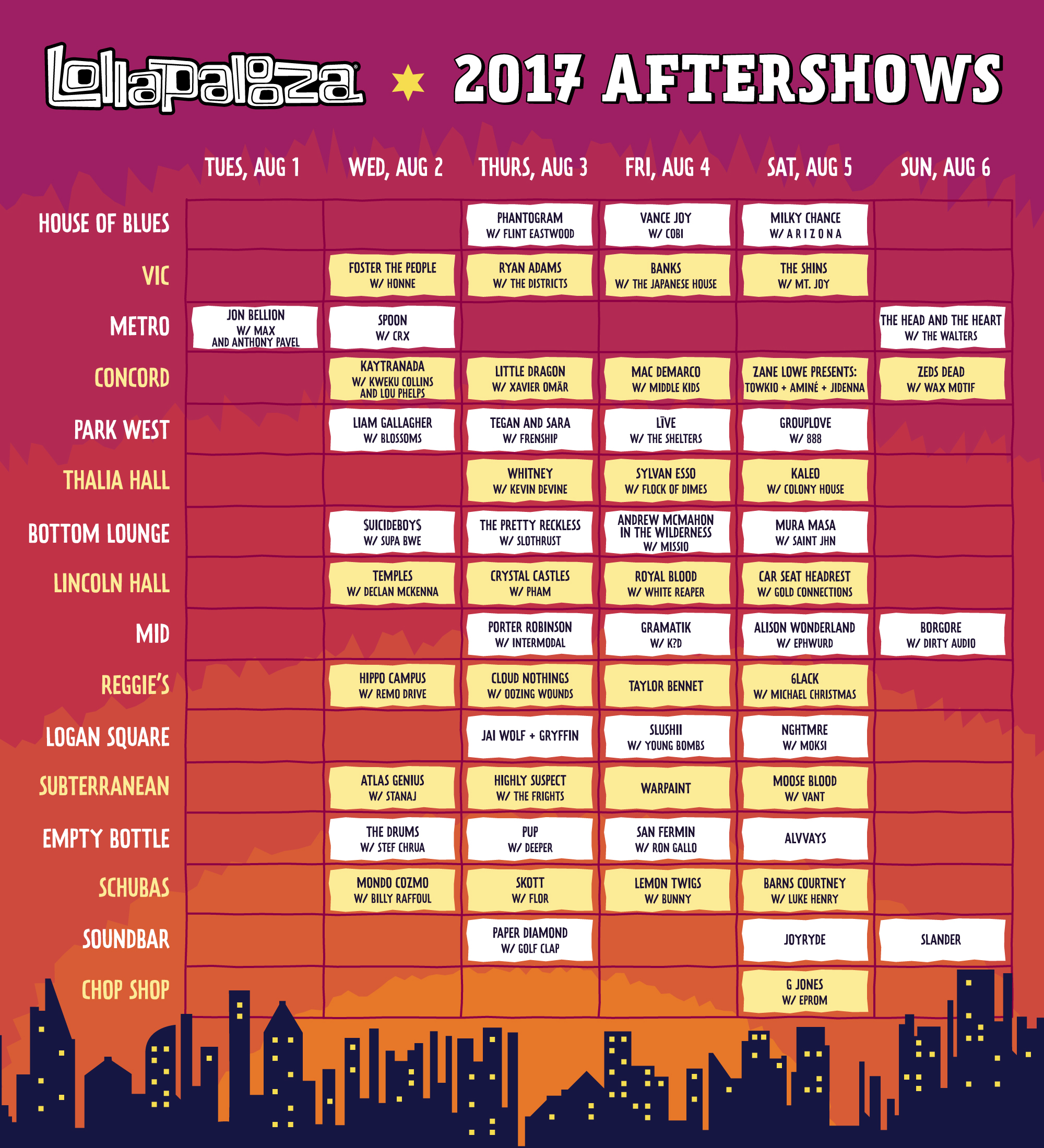 Lollapalooza Announces Aftershows For 2017 Festival Weekend