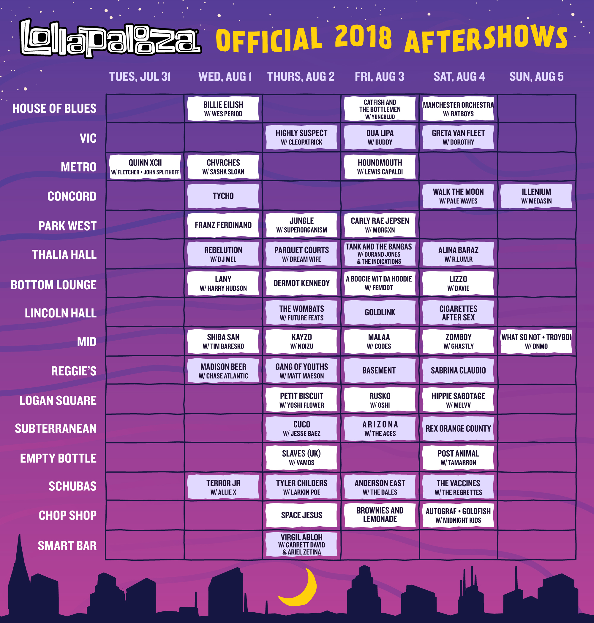 Lollapalooza Announces 2018 Aftershows